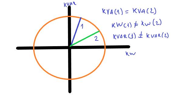 kW - kVA constante
