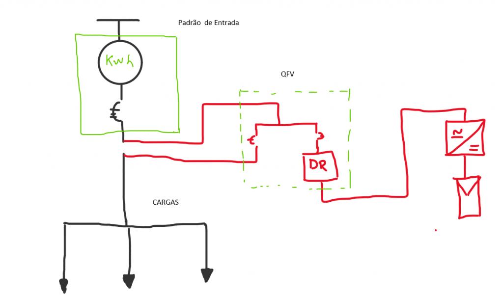 energia solar fotovoltaica - QFV